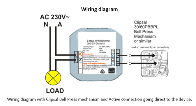Wonderful clipsal wiring diagram pictures inspiration electrical clipsal 3 gang switch wiring diagram best wiring diagram 2017 asfbconference2016 Image collections