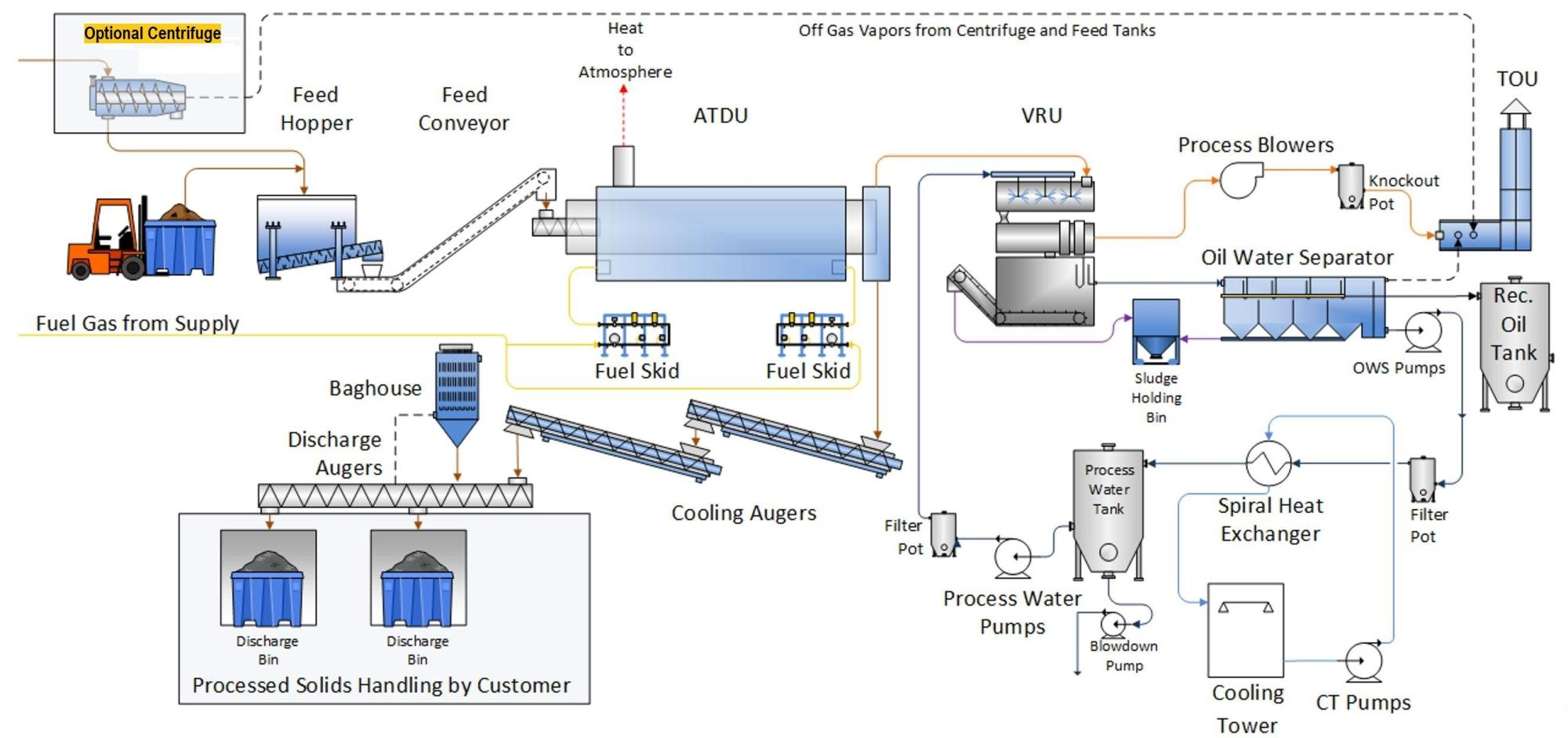 hight resolution of process flow chart click the image above to zoom