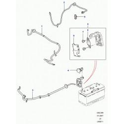 Fusible et pièces pour LAND ROVER Defender 110 sur RLD Autos