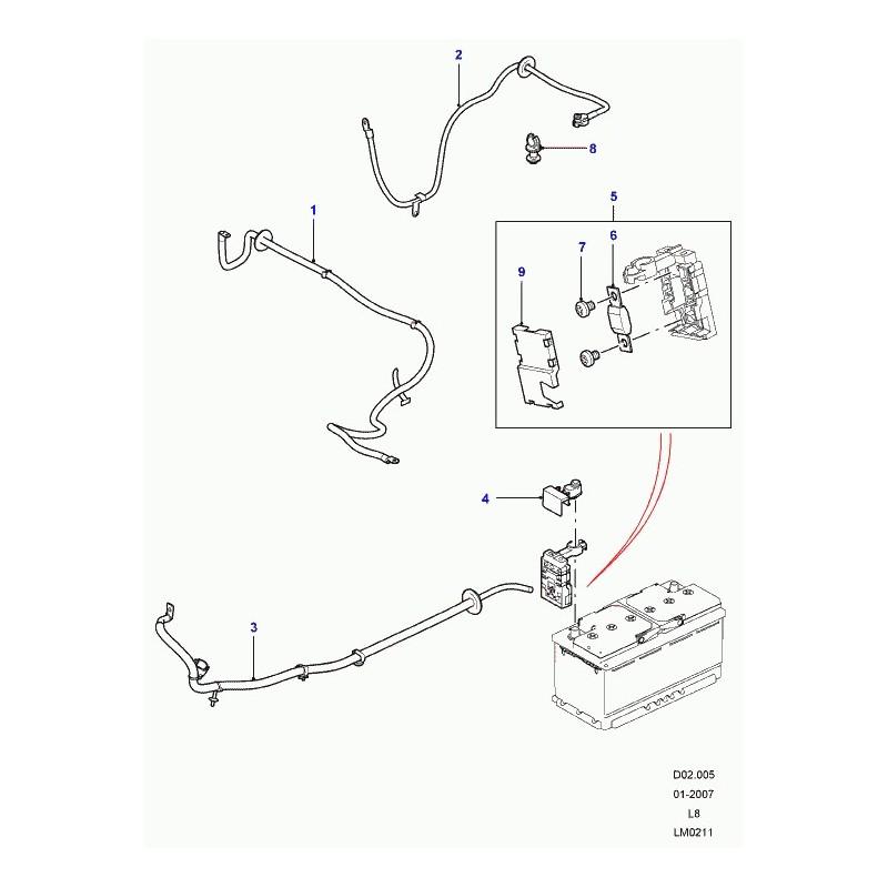 Commander cable batterie au demarreur Defender 90, 110