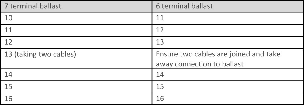 medium resolution of table 3