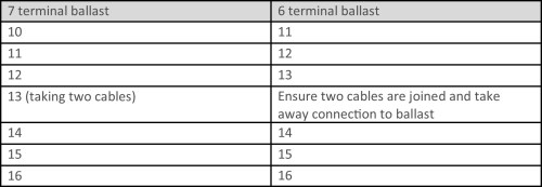 small resolution of table 3