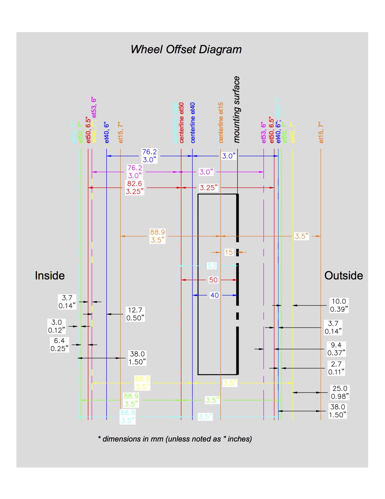 hight resolution of offset wheel diagram model jpg