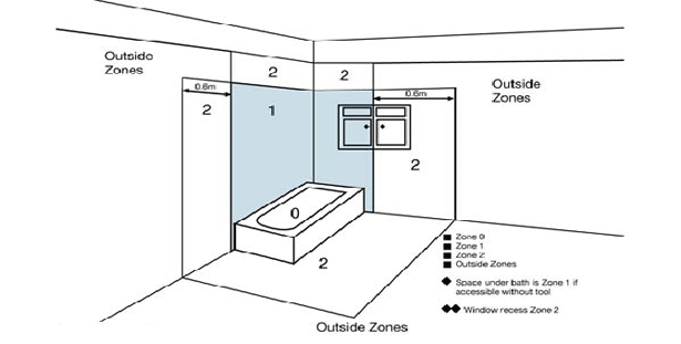 bathroom zones r m electrical group rh rm electrical com Single Voltage Shaver Sockets Only wiring shaver socket lighting circuit