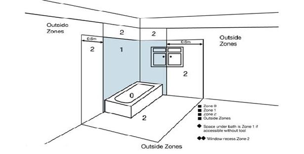 Zone Diagram for Bath Areas?ssl=1 bathroom zones r&m electrical group bathroom shaver socket wiring diagram at bakdesigns.co