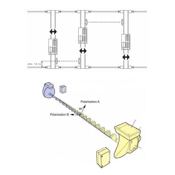 Système anticollision radio