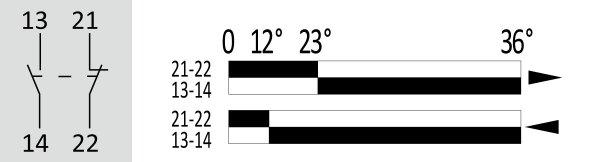 Fin de course de position avec levier à doigt de pression sur ressort • FA135