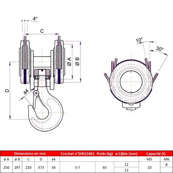 Moufle    pour palan 2 réas • Charge 10 t (M5) • Entraxe 220mm • Pour câble Ø 12-13mm