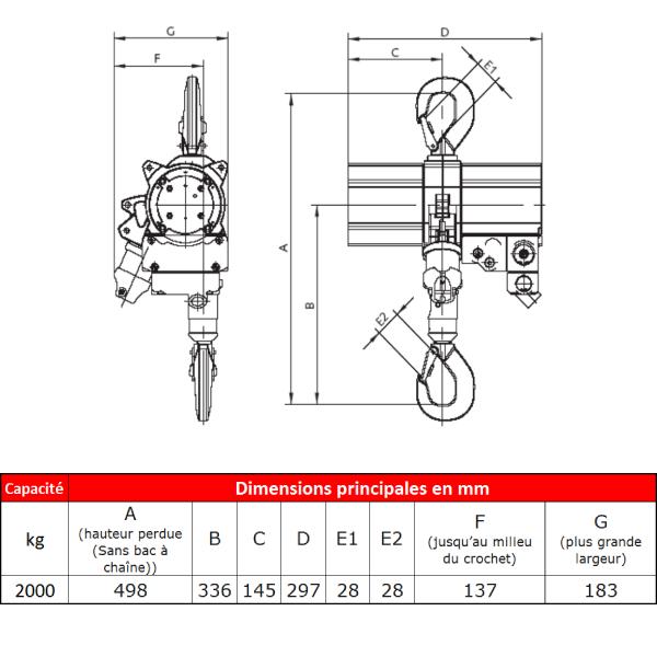 Palan        pneumatique J.D. Neuhaus ATEX • Usage intensif • 2 t