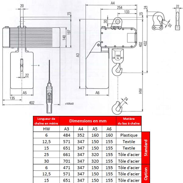 Palan                    électrique à chaîne STAHL fixe à crochet (400V triphasé) 1 000 kg