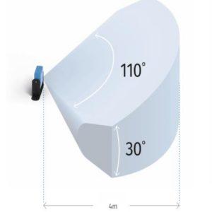 Radar 110