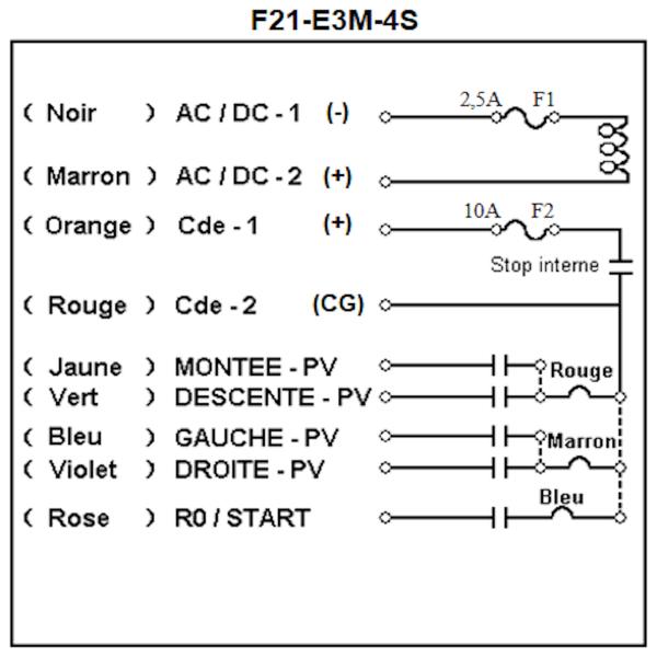Radiocommande F21-E3M-4S         • (4 boutons 1 cran)