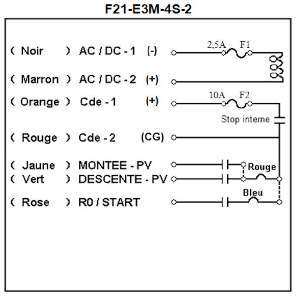 Radiocommande F21-E3M-4S-2     • (2 boutons 1 cran)