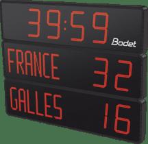 Digital scoreboard