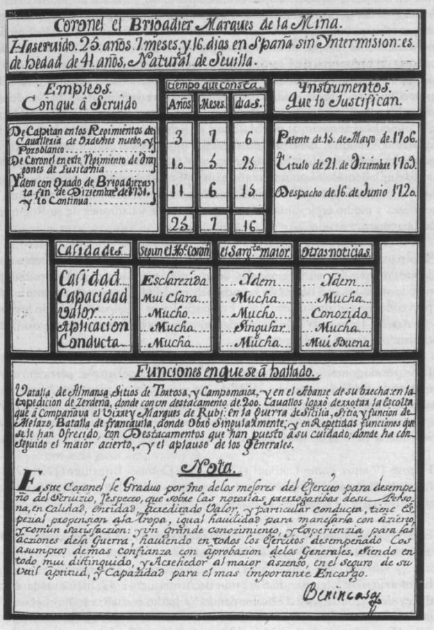 Hoja de Servicios del Excmo. Sr. D. Jaime Miguel de Guzmán y Dávalos Spinola,  Conde de Pezuela de las Torres