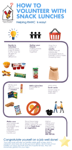 An infographic about how to volunteer with snack lunches