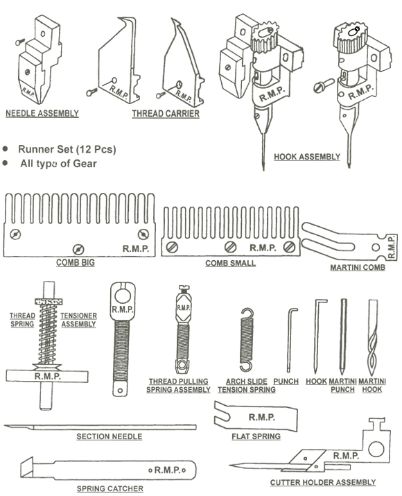 Book Sewing Machine Parts : Book Sewing Machine Parts