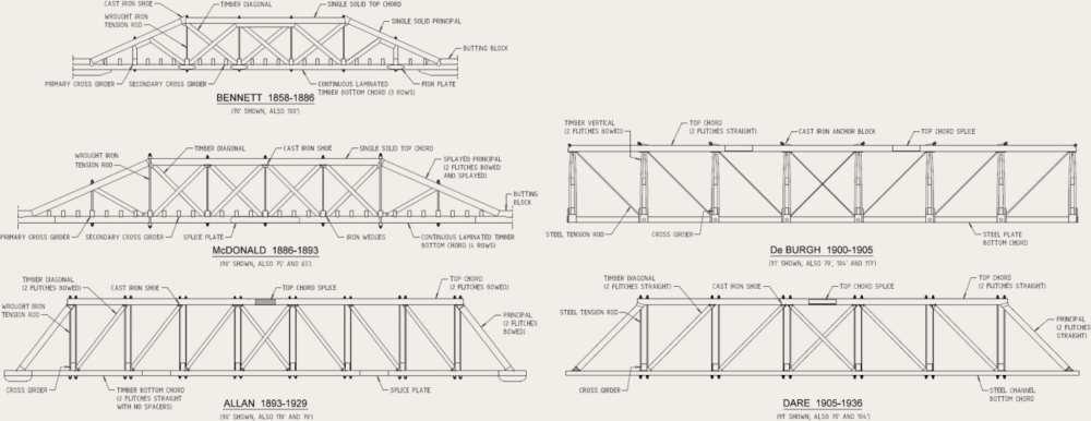 medium resolution of chapter 2 truss book truss bridge diagram displaying 19 images for truss bridge diagram