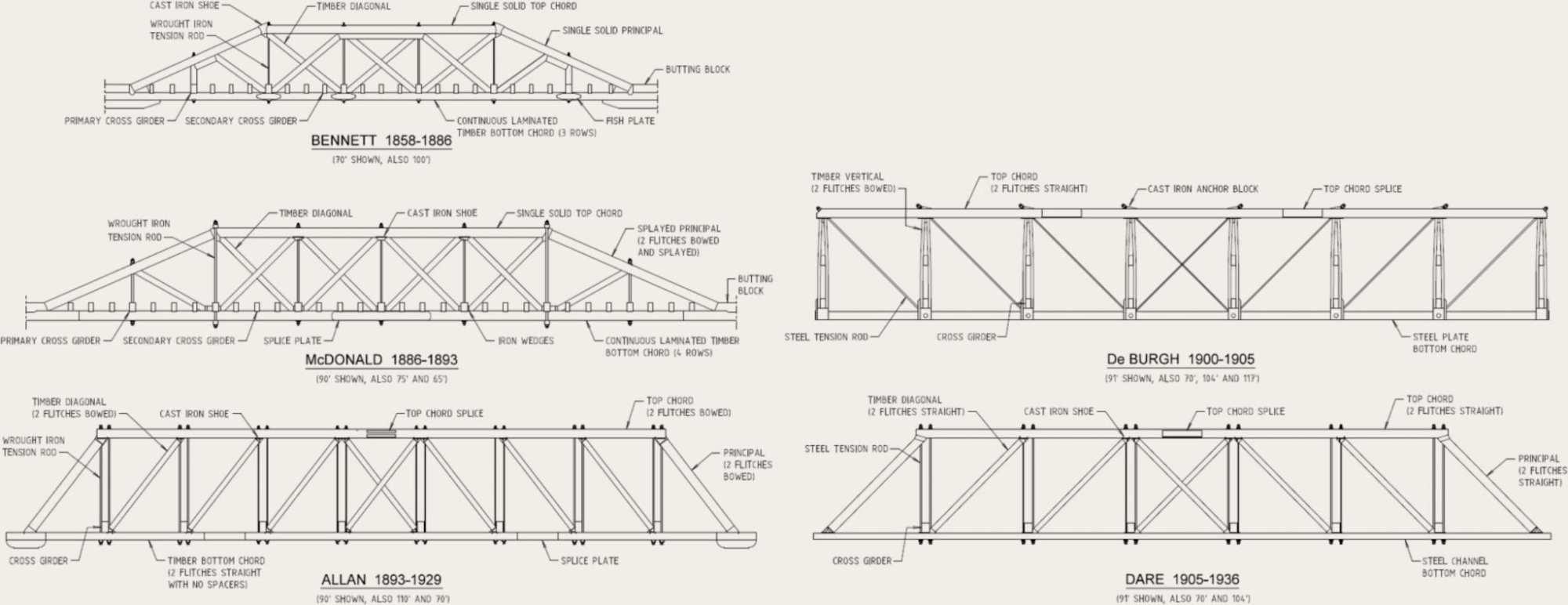 hight resolution of chapter 2 truss book truss bridge diagram displaying 19 images for truss bridge diagram