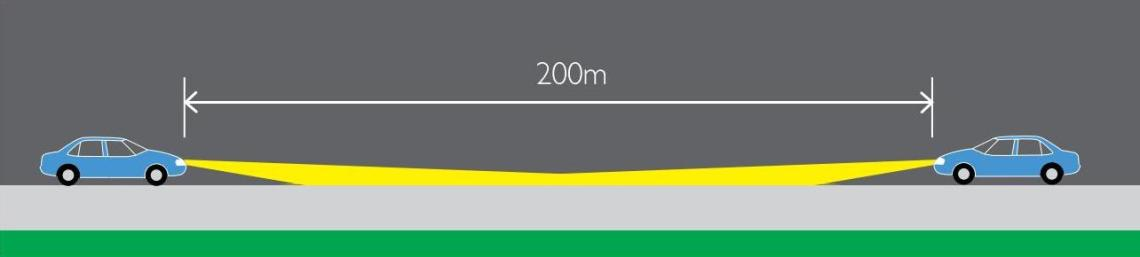 Two vehicles facing each other approaching a distance of 200m