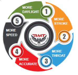 Benefits of RMT Press Brake