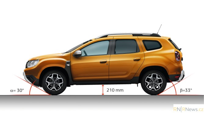 ILLUSTRATIONS TECHNIQUES DACIA DUSTER II (HJD) - PHASE 1