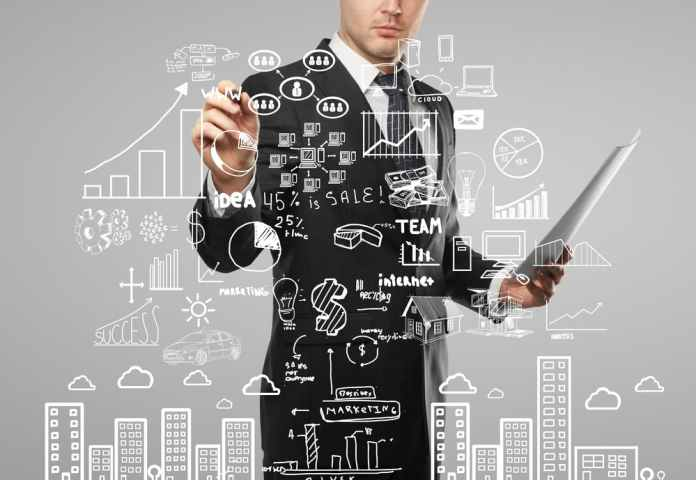 Business Ideas in India Upcoming, Some future business ideas