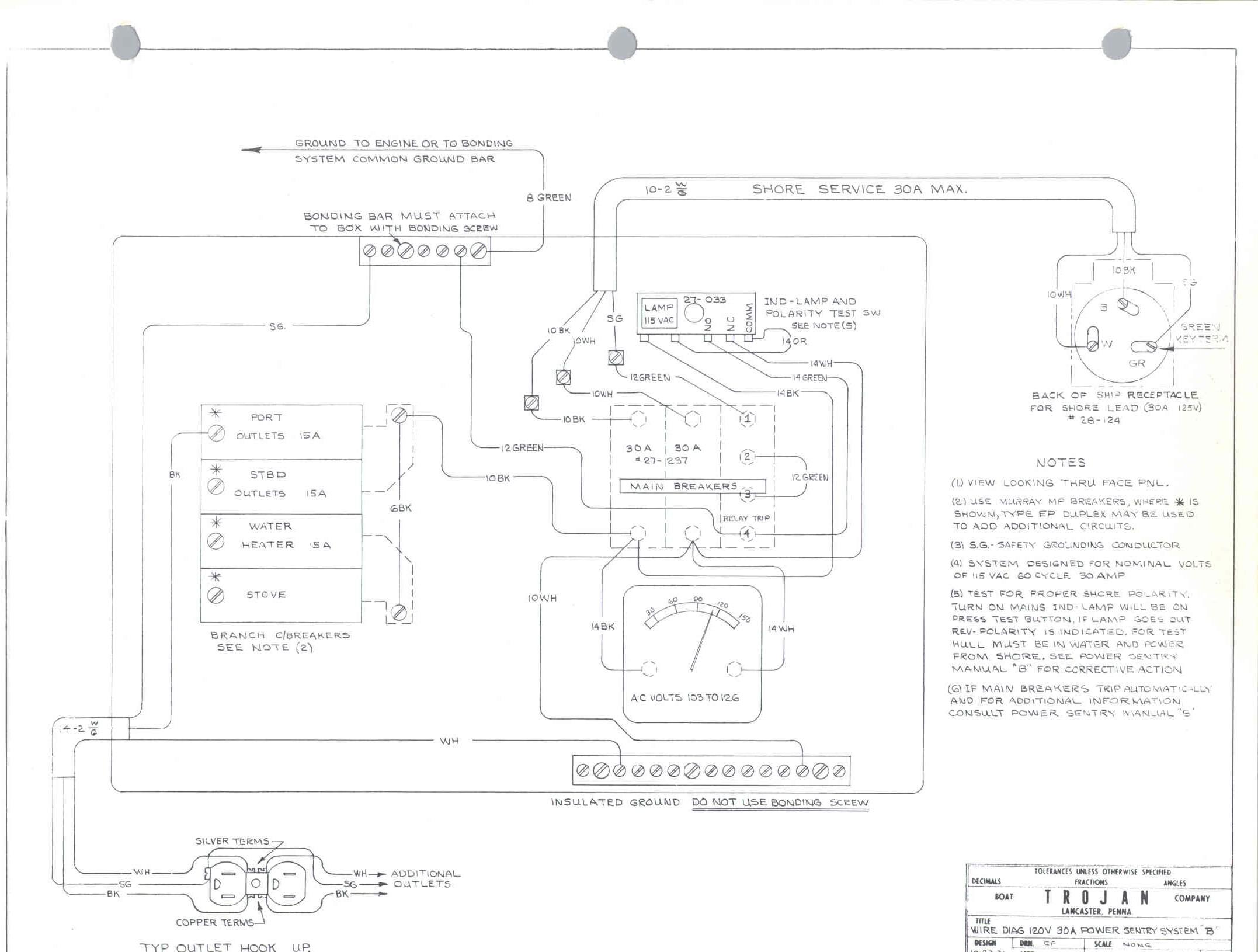 Trojan F32 Wiring Diagram
