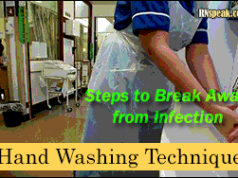 Handwashing-technique