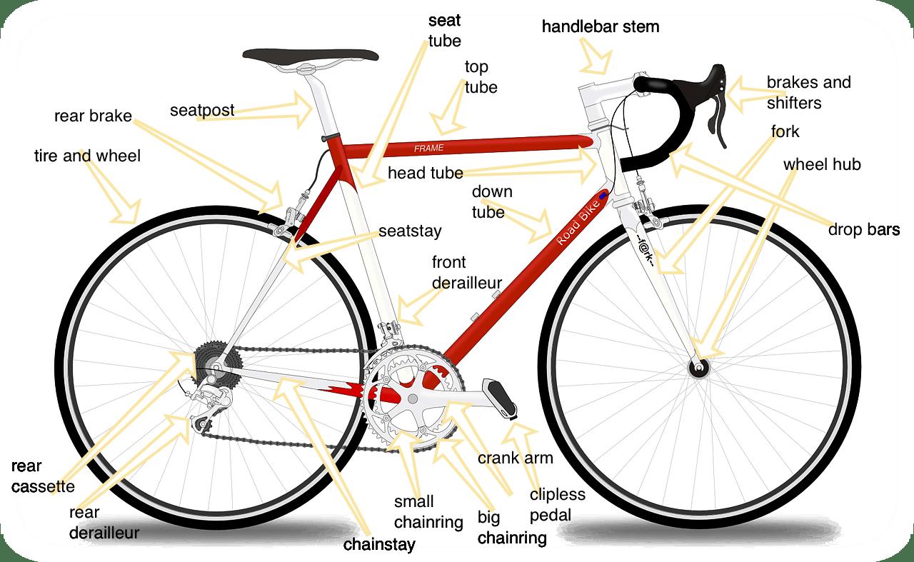 bike diagram?resize=600%2C369&ssl=1 road biking 101 a beginner's guide road bike rider