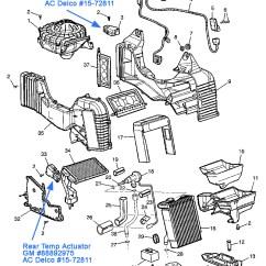 2004 Gmc Envoy Xuv Radio Wiring Diagram Human Immune System For Kids Ac 36 Images Rearhvac No Rear Heat Chevy Trailblazer Ss And Forum