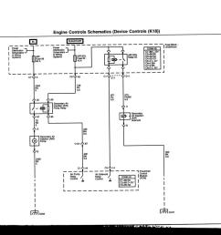 2005 gmc envoy fuse box location [ 1024 x 792 Pixel ]