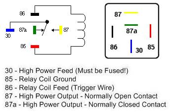 87a relay wiring diagram wiring diagrams basic relay wiring diagram wiring diagram for automotive relay the wiring diagram 30 amp relay wiring diagram wiring diagram, wiring diagram 87a relay wiring diagram