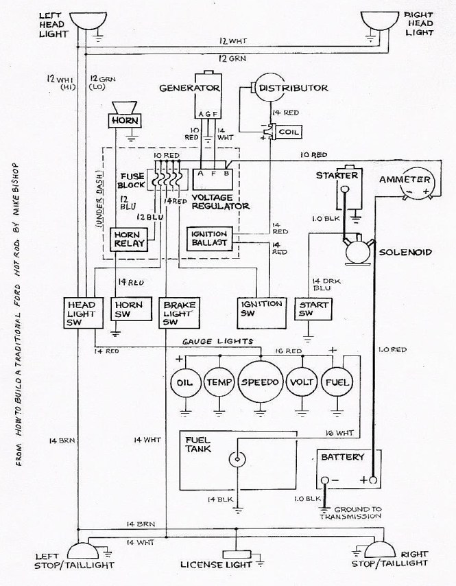 simple wiring diagram for hot rod wiring diagram hot rod wiring supplies auto diagram schematic
