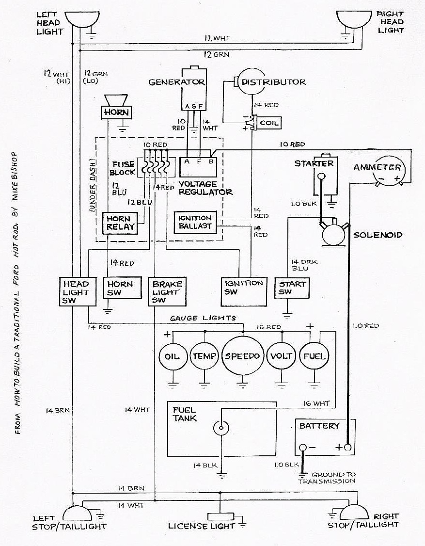 medium resolution of basic ford hot rod wiring diagram easy rat rod wiring diagrams hot rod accessory diagram