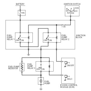 Evo 8 Vacuum Diagram Moreover Together With Evo 8 Ecu Wiring Diagram | Electronic Schematics