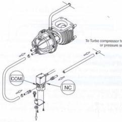 External Wastegate Diagram How To Make A Process Vwvortex Com Greddy Profec B Spec Ii With