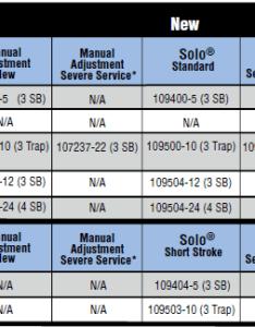 Spec guide md clutch also medium and heavy duty rh roadranger