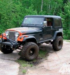 jeep cj 7 [ 1600 x 1200 Pixel ]