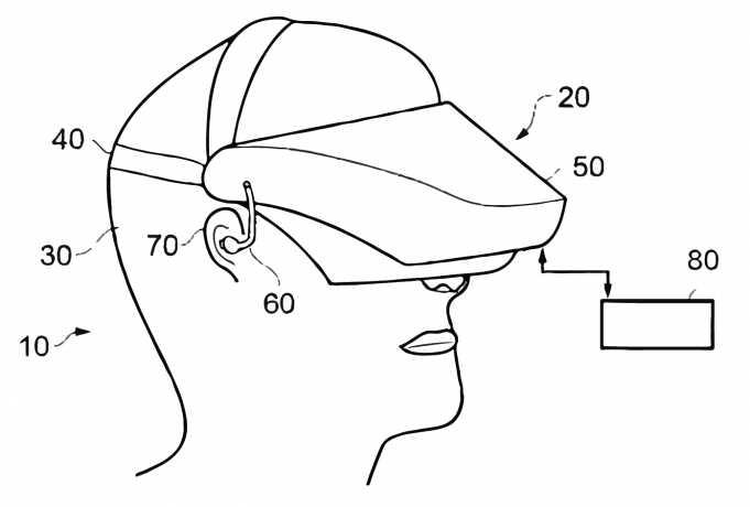 Sony Patent Shows Method of Automatic IPD Measurement for