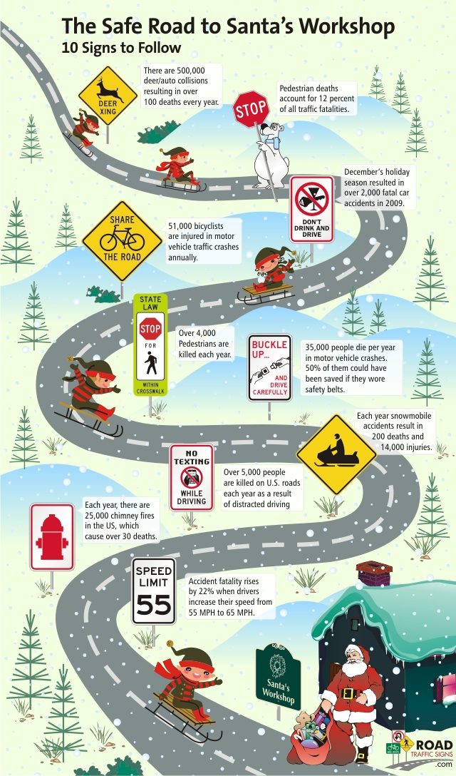 Be Safe This Holiday Season - The Safe Road to Santa's Workshop