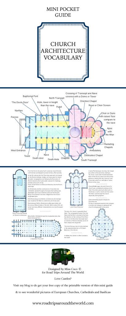 Pocket guide - Church Vocabulary presentation