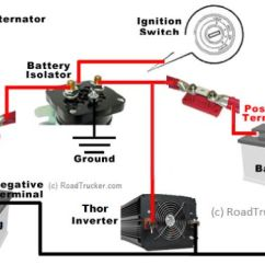 Wfco Rv Converter Wiring Diagram Carrier Install For Power Www Toyskids Co Thms1000 Thor 1 000 Watt Inverter Kits Camper