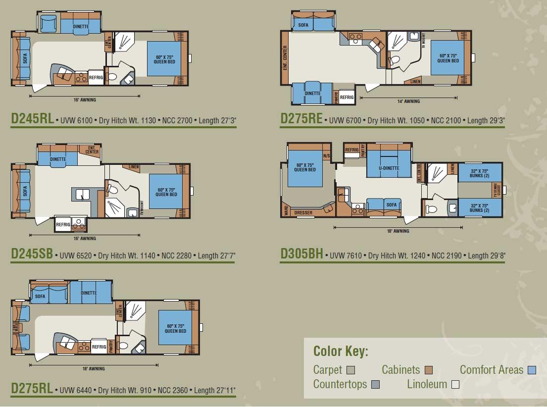 2001 jayco eagle wiring diagram 7wire ventures alpenlite 5th wheel floor plans flooring ideas and