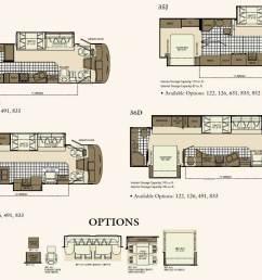 fleetwood southwind class a motorhome floorplans 4 models available [ 1098 x 756 Pixel ]