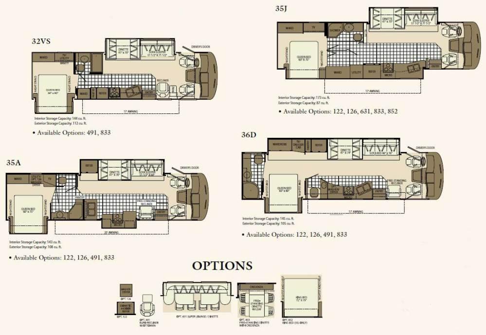 medium resolution of fleetwood southwind class a motorhome floorplans 4 models available