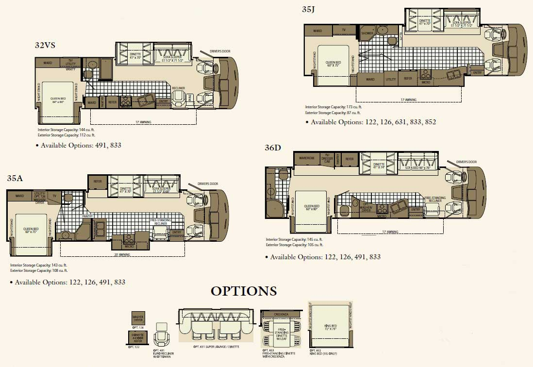 hight resolution of fleetwood southwind class a motorhome floorplans 4 models available