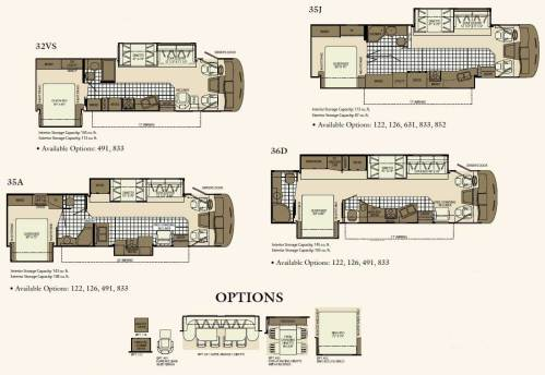 small resolution of fleetwood southwind class a motorhome floorplans 4 models available