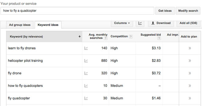 How to expand your list of target search terms