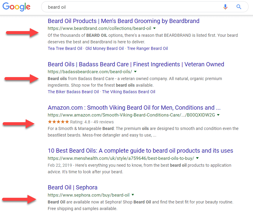 Assessing content types in the SERPs
